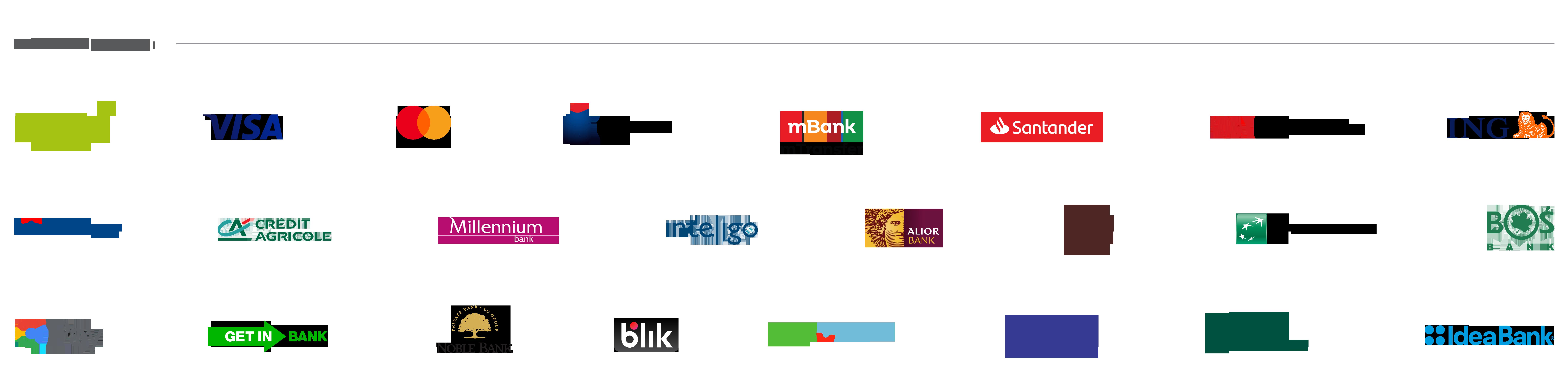 logotypy banków dostarczające płatności